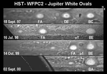 Das Verschwinden von weißen Wirbeln in den mittleren Breitengraden des Jupiters