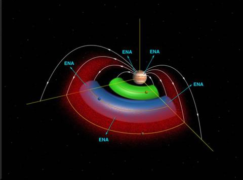 Io-Plasma-Torus