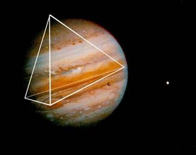 "Resonantes ""tetraedales Energiemuster"" im rotierenden Jupiter"